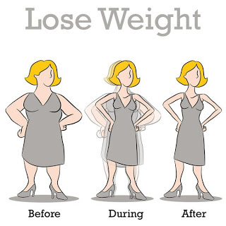 Easiest Tips To Losing Weight