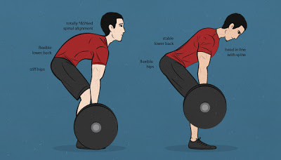 How To Correct Your Deadlift Technique