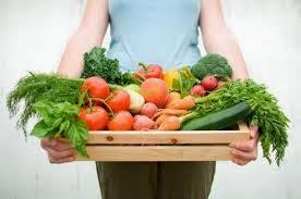 Yeast Free Diet Regime