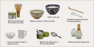 Understand How To Make Matcha